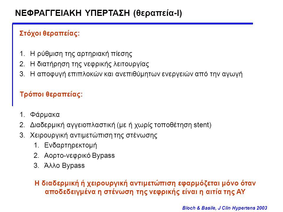 ΝΕΦΡΑΓΓΕΙΑΚΗ ΥΠΕΡΤΑΣΗ (θεραπεία-Ι) Στόχοι θεραπείας: 1.Η ρύθμιση της αρτηριακή πίεσης 2.Η διατήρηση της νεφρικής λειτουργίας 3.Η αποφυγή επιπλοκών και