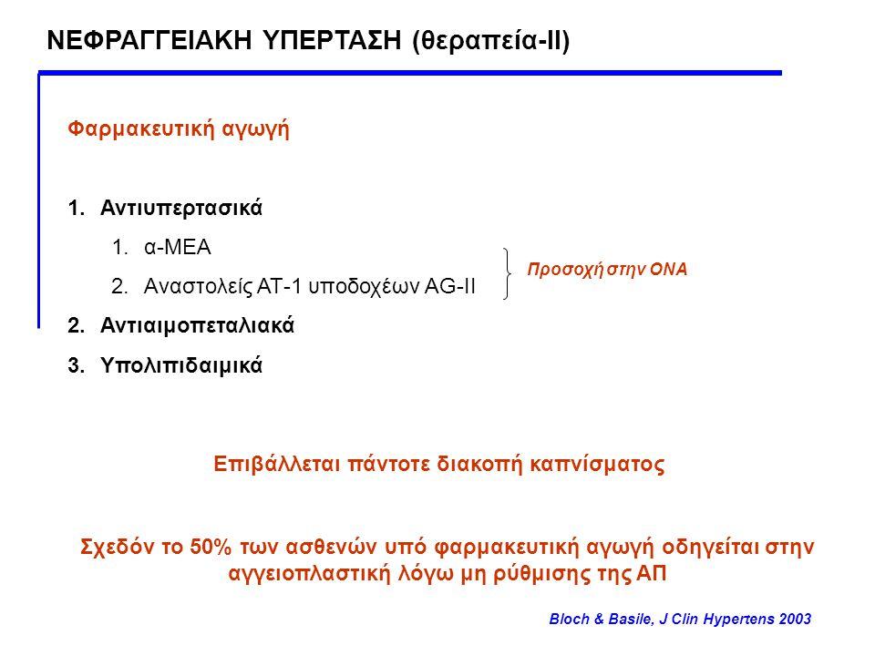 ΝΕΦΡΑΓΓΕΙΑΚΗ ΥΠΕΡΤΑΣΗ (θεραπεία-ΙΙ) Φαρμακευτική αγωγή 1.Αντιυπερτασικά 1.α-ΜΕΑ 2.Αναστολείς ΑΤ-1 υποδοχέων AG-II 2.Αντιαιμοπεταλιακά 3.Υπολιπιδαιμικά