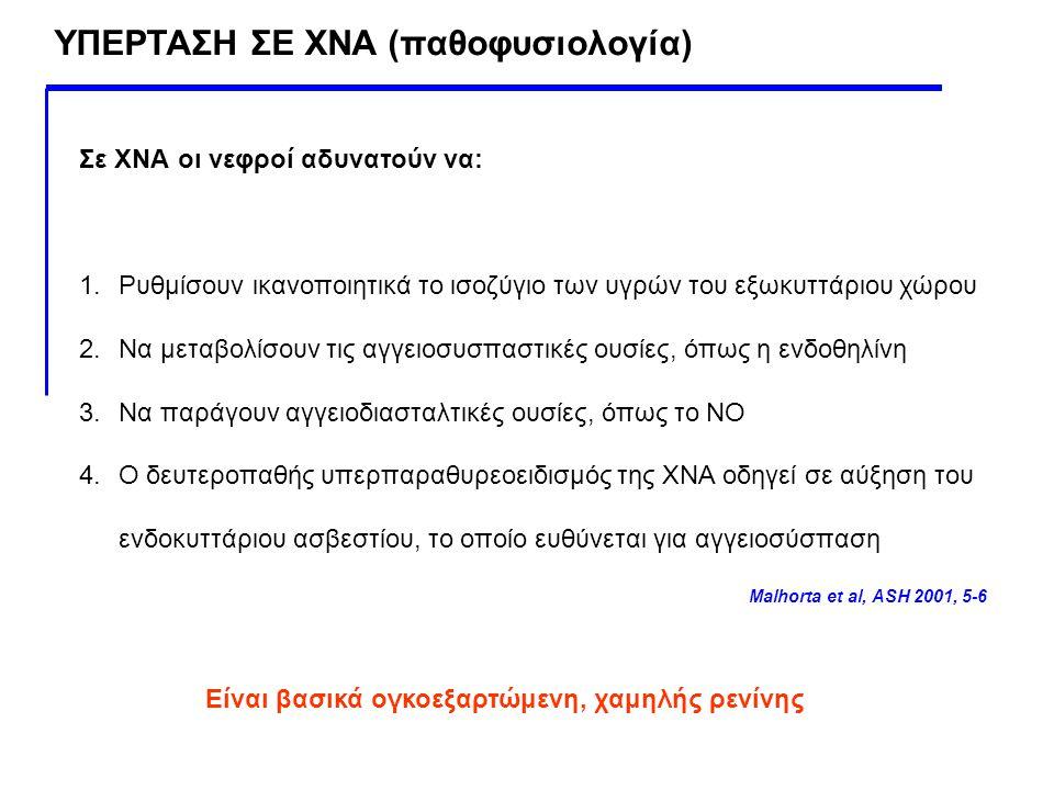 ΥΠΕΡΤΑΣΗ ΣΕ ΧΝΑ (παθοφυσιολογία) Σε ΧΝΑ οι νεφροί αδυνατούν να: 1.Ρυθμίσουν ικανοποιητικά το ισοζύγιο των υγρών του εξωκυττάριου χώρου 2.Να μεταβολίσο