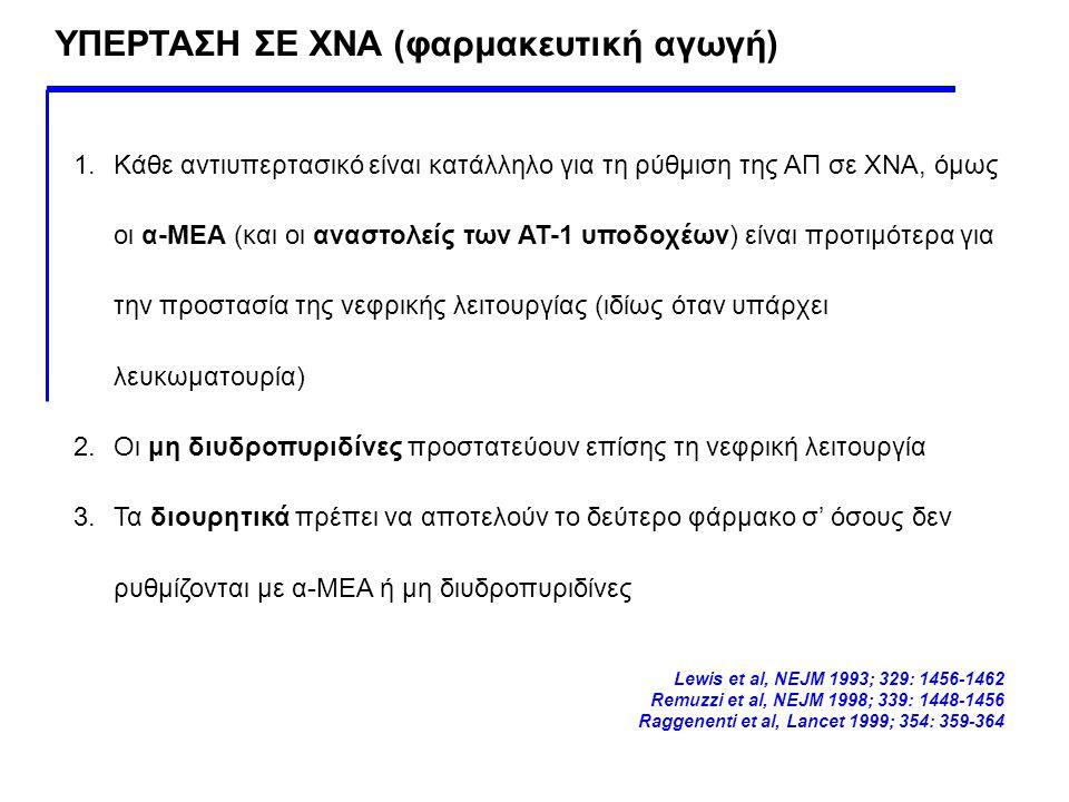 ΥΠΕΡΤΑΣΗ ΣΕ ΧΝΑ (φαρμακευτική αγωγή) 1.Κάθε αντιυπερτασικό είναι κατάλληλο για τη ρύθμιση της ΑΠ σε ΧΝΑ, όμως οι α-ΜΕΑ (και οι αναστολείς των ΑΤ-1 υπο