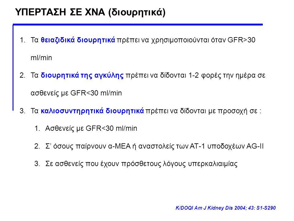 ΥΠΕΡΤΑΣΗ ΣΕ ΧΝΑ (διουρητικά) 1.Τα θειαζιδικά διουρητικά πρέπει να χρησιμοποιούνται όταν GFR>30 ml/min 2.Τα διουρητικά της αγκύλης πρέπει να δίδονται 1