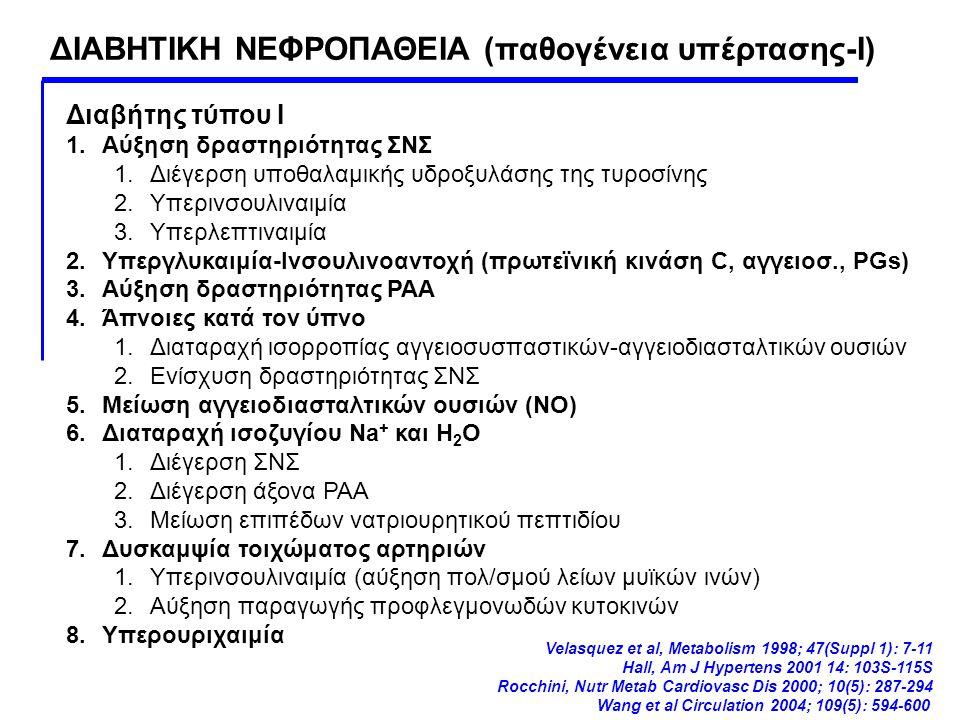 ΔΙΑΒΗΤΙΚΗ ΝΕΦΡΟΠΑΘΕΙΑ (παθογένεια υπέρτασης-Ι) Velasquez et al, Metabolism 1998; 47(Suppl 1): 7-11 Hall, Am J Hypertens 2001 14: 103S-115S Rocchini, N