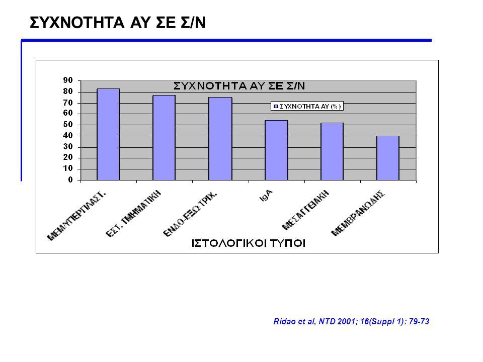 ΣΥΧΝΟΤΗΤΑ ΑΥ ΣΕ Σ/Ν Ridao et al, NTD 2001; 16(Suppl 1): 79-73