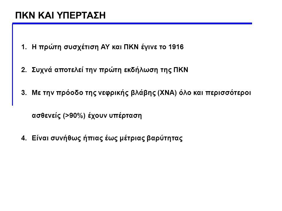 ΠΚΝ ΚΑΙ ΥΠΕΡΤΑΣΗ 1.Η πρώτη συσχέτιση ΑΥ και ΠΚΝ έγινε το 1916 2.Συχνά αποτελεί την πρώτη εκδήλωση της ΠΚΝ 3.Με την πρόοδο της νεφρικής βλάβης (ΧΝΑ) όλ
