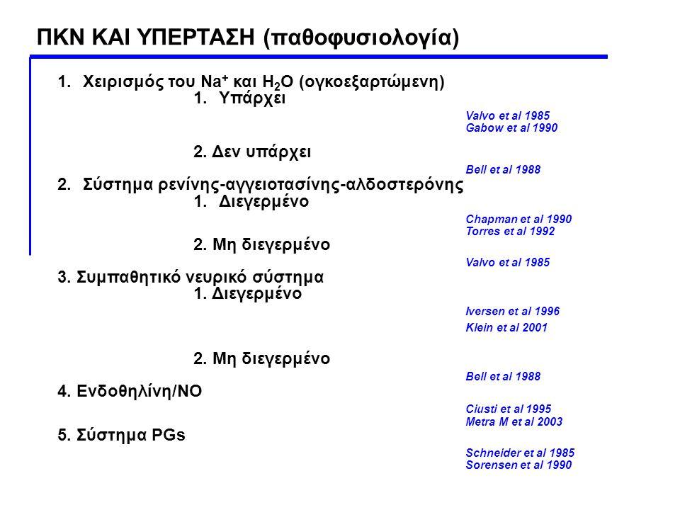 ΠΚΝ ΚΑΙ ΥΠΕΡΤΑΣΗ (παθοφυσιολογία) 1.Χειρισμός του Na + και Η 2 Ο (ογκοεξαρτώμενη) 1.Υπάρχει Valvo et al 1985 Gabow et al 1990 2. Δεν υπάρχει Bell et a