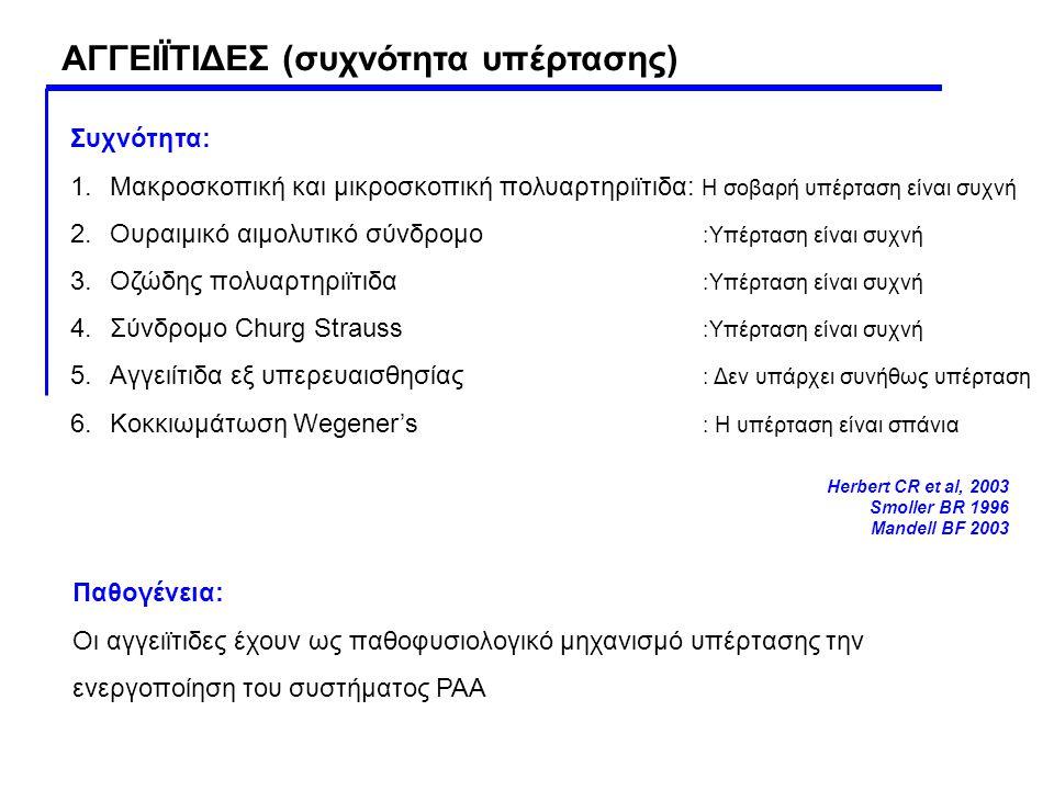 ΑΓΓΕΙΪΤΙΔΕΣ (συχνότητα υπέρτασης) Συχνότητα: 1.Μακροσκοπική και μικροσκοπική πολυαρτηριϊτιδα: Η σοβαρή υπέρταση είναι συχνή 2.Ουραιμικό αιμολυτικό σύν