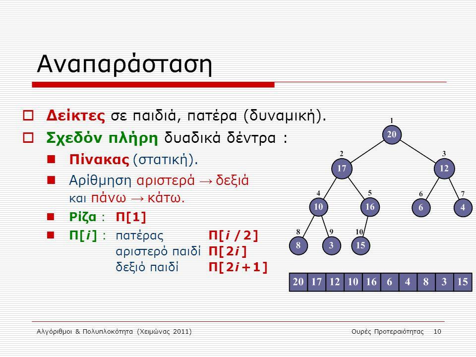 Αλγόριθμοι & Πολυπλοκότητα (Χειμώνας 2011)Ουρές Προτεραιότητας 10 Αναπαράσταση  Δείκτες σε παιδιά, πατέρα (δυναμική).  Σχεδόν πλήρη δυαδικά δέντρα :