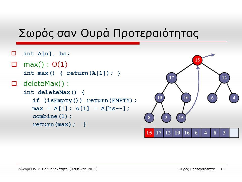 Αλγόριθμοι & Πολυπλοκότητα (Χειμώνας 2011)Ουρές Προτεραιότητας 13 Σωρός σαν Ουρά Προτεραιότητας  int A[n], hs;  max() : Ο(1) int max() { return(A[1]