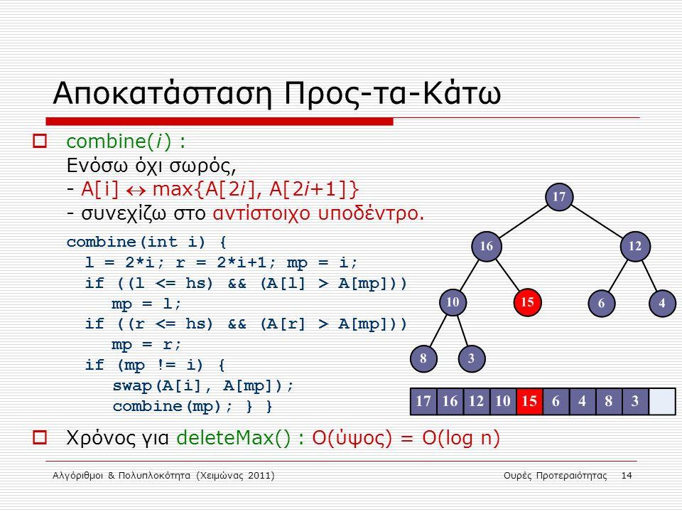 Αλγόριθμοι & Πολυπλοκότητα (Χειμώνας 2011)Ουρές Προτεραιότητας 14 Αποκατάσταση Προς-τα-Κάτω  combine( i ) : Ενόσω όχι σωρός, - Α[ i ]  max{A[ 2i ],