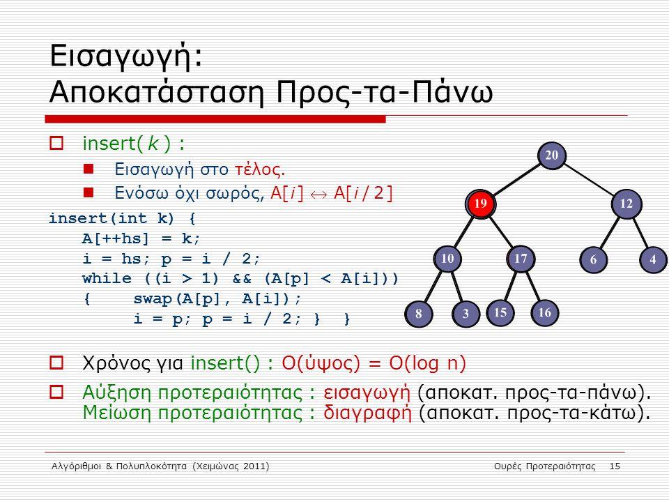 Αλγόριθμοι & Πολυπλοκότητα (Χειμώνας 2011)Ουρές Προτεραιότητας 15 Εισαγωγή: Αποκατάσταση Προς-τα-Πάνω  insert( k ) : Εισαγωγή στο τέλος. Ενόσω όχι σω