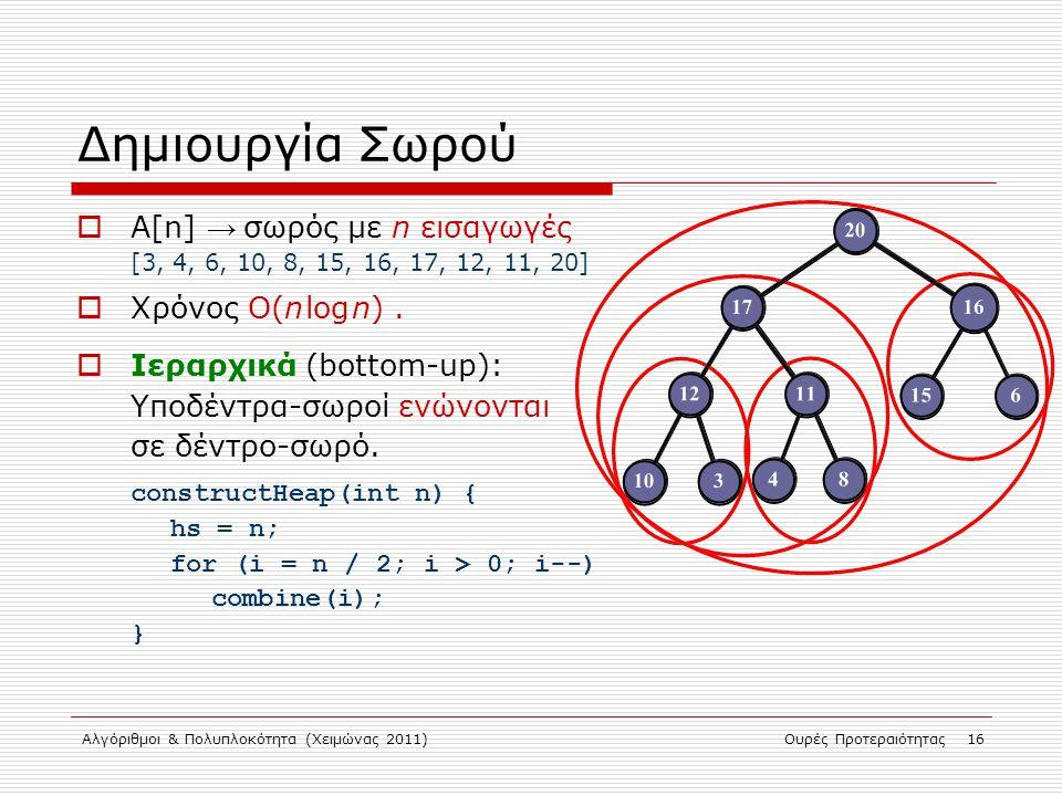 Αλγόριθμοι & Πολυπλοκότητα (Χειμώνας 2011)Ουρές Προτεραιότητας 16 Δημιουργία Σωρού  Α[n] → σωρός με n εισαγωγές [3, 4, 6, 10, 8, 15, 16, 17, 12, 11,