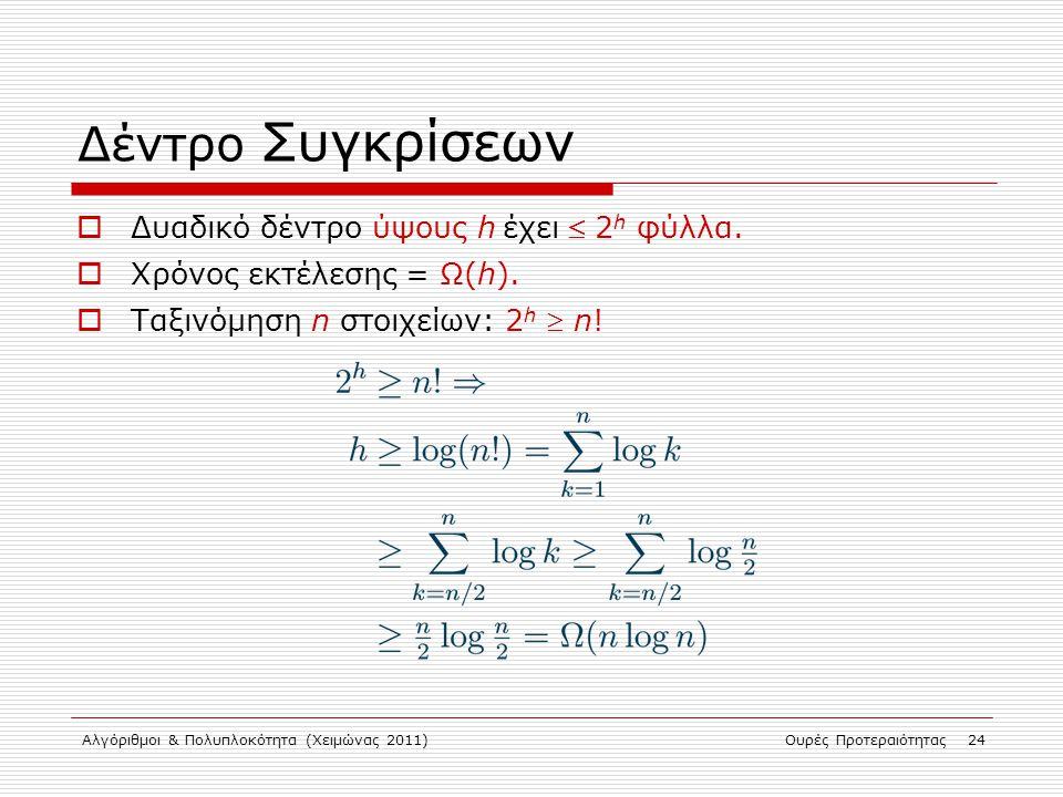 Αλγόριθμοι & Πολυπλοκότητα (Χειμώνας 2011)Ουρές Προτεραιότητας 24 Δέντρο Συγκρίσεων  Δυαδικό δέντρο ύψους h έχει  2 h φύλλα.  Χρόνος εκτέλεσης = Ω(