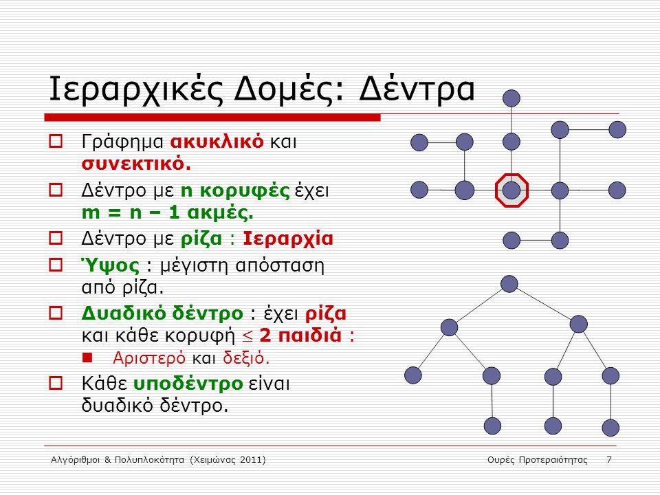 Αλγόριθμοι & Πολυπλοκότητα (Χειμώνας 2011)Ουρές Προτεραιότητας 7 Ιεραρχικές Δομές: Δέντρα  Γράφημα ακυκλικό και συνεκτικό.  Δέντρο με n κορυφές έχει