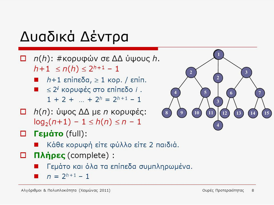 Αλγόριθμοι & Πολυπλοκότητα (Χειμώνας 2011)Ουρές Προτεραιότητας 8 Δυαδικά Δέντρα  n(h): #κορυφών σε ΔΔ ύψους h. h + 1  n(h)  2 h + 1 – 1 h+1 επίπεδα