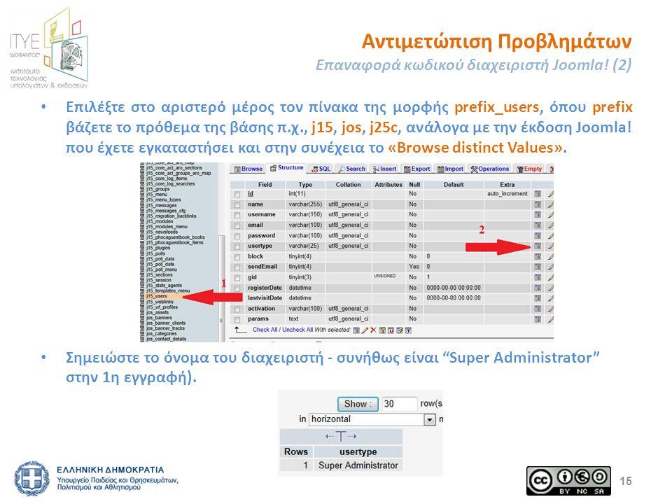 Επιλέξτε στο αριστερό μέρος τον πίνακα της μορφής prefix_users, όπου prefix βάζετε το πρόθεμα της βάσης π.χ., j15, jos, j25c, ανάλογα με την έκδοση Joomla.