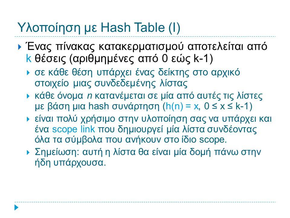 Υλοποίηση με Hash Table (Ι)  Ένας πίνακας κατακερματισμού αποτελείται από k θέσεις (αριθμημένες από 0 εώς k-1)  σε κάθε θέση υπάρχει ένας δείκτης στο αρχικό στοιχείο μιας συνδεδεμένης λίστας  κάθε όνομα n κατανέμεται σε μία από αυτές τις λίστες με βάση μια hash συνάρτηση (h(n) = x, 0 ≤ x ≤ k-1)  είναι πολύ χρήσιμο στην υλοποίηση σας να υπάρχει και ένα scope link που δημιουργεί μία λίστα συνδέοντας όλα τα σύμβολα που ανήκουν στο ίδιο scope.
