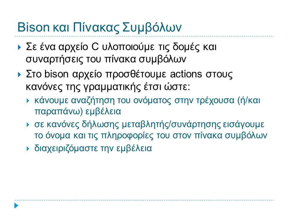 Bison και Πίνακας Συμβόλων  Σε ένα αρχείο C υλοποιούμε τις δομές και συναρτήσεις του πίνακα συμβόλων  Στο bison αρχείο προσθέτουμε actions στους κανόνες της γραμματικής έτσι ώστε:  κάνουμε αναζήτηση του ονόματος στην τρέχουσα (ή/και παραπάνω) εμβέλεια  σε κανόνες δήλωσης μεταβλητής/συνάρτησης εισάγουμε το όνομα και τις πληροφορίες του στον πίνακα συμβόλων  διαχειριζόμαστε την εμβέλεια