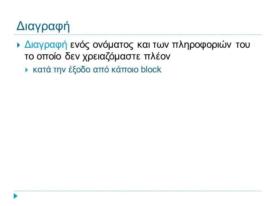 Παράδειγμα Χρήσης Πίνακα Συμβόλων float g;lookup(g), ins(g) g = 12.4;lookup(g) writeString(typeof(x));lookup(writeString()), lookup(typeof()), lookup(x) int foo(int x, int y) {lookup(foo()), ins(foo()), ins(x), ins(y) writeInt(x+y);lookup(writeInt()), lookup(x), lookup(y) int print = y;lookup(print), ins(print), lookup(y) writeInt(print);lookup(writeInt()), lookup(print) int h(int a) {lookup(h()), ins(h()), ins(a) return x+y+a;lookup(x), lookup(y), lookup(a) }delete(h.a) y = h(x);lookup(y), lookup(h()), lookup(x) }delete(foo.x), delete(foo.y), delete(foo.print), delete(foo.h)