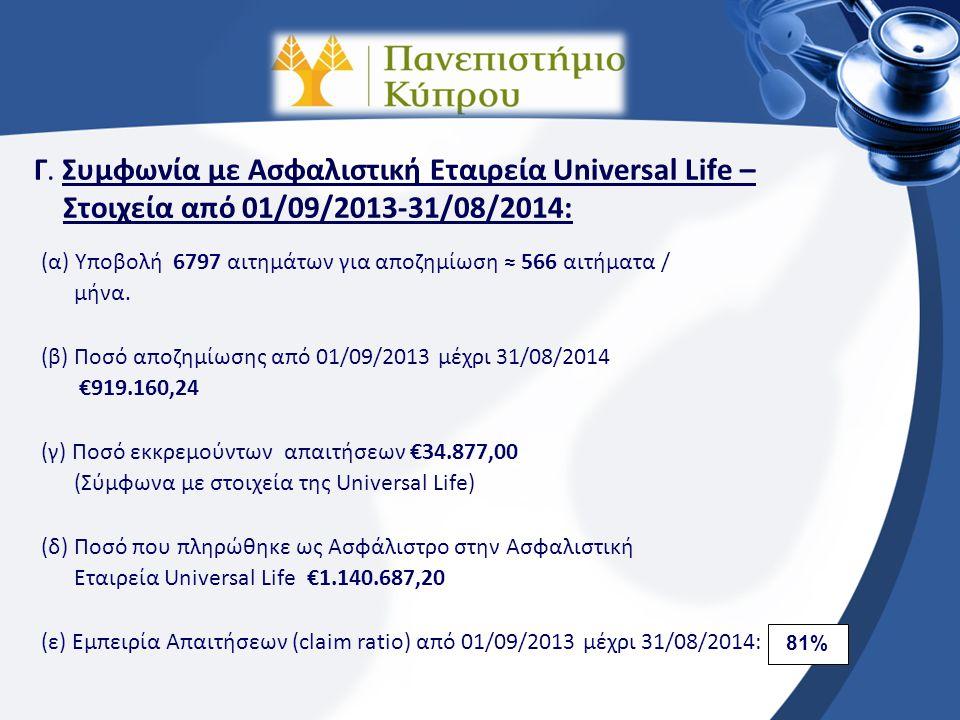 Β. Οικονομική Κατάσταση του Σχεδίου για το Ασφαλιστικό έτος από 01/09/2013-31/08/2014: ( α) Εισροές στο Ταμείο του Σχεδίου (1% αποκοπές εργοδοτουμένων