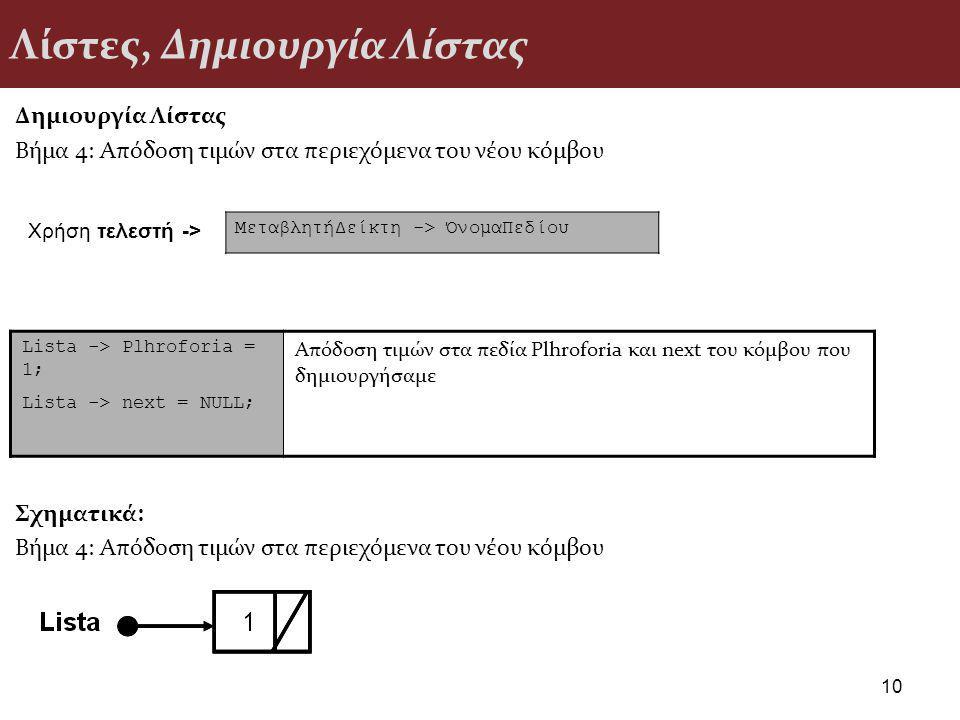 Δημιουργία Λίστας Βήμα 4: Απόδοση τιμών στα περιεχόμενα του νέου κόμβου Σχηματικά: Βήμα 4: Απόδοση τιμών στα περιεχόμενα του νέου κόμβου Λίστες, Δημιουργία Λίστας Lista -> Plhroforia = 1; Lista -> next = NULL; Απόδοση τιμών στα πεδία Plhroforia και next του κόμβου που δημιουργήσαμε 10 Χρήση τελεστή -> ΜεταβλητήΔείκτη -> ΌνομαΠεδίου