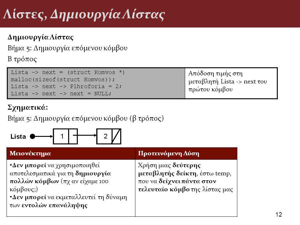 Δημιουργία Λίστας Βήμα 5: Δημιουργία επόμενου κόμβου Β τρόπος Σχηματικά: Βήμα 5: Δημιουργία επόμενου κόμβου (β τρόπος) Λίστες, Δημιουργία Λίστας Lista -> next = (struct Komvos *) malloc(sizeof(struct Komvos)); Lista -> next -> Plhroforia = 2; Lista -> next -> next = NULL; Απόδοση τιμής στη μεταβλητή Lista -> next του πρώτου κόμβου 12 ΜειονέκτημαΠροτεινόμενη Λύση Δεν μπορεί να χρησιμοποιηθεί αποτελεσματικά για τη δημιουργία πολλών κόμβων (πχ αν είχαμε 100 κόμβους;) Δεν μπορεί να εκμεταλλευτεί τη δύναμη των εντολών επανάληψης Χρήση μιας δεύτερης μεταβλητής δείκτη, έστω temp, που να δείχνει πάντα στον τελευταίο κόμβο της λίστας μας