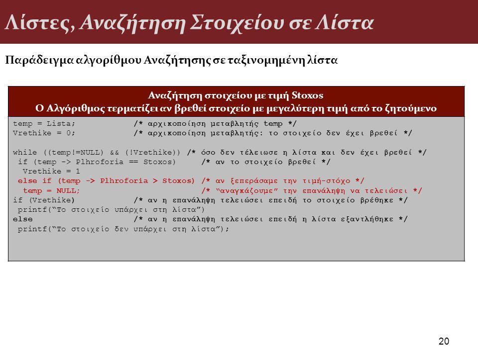 Λίστες, Αναζήτηση Στοιχείου σε Λίστα Παράδειγμα αλγορίθμου Αναζήτησης σε ταξινομημένη λίστα 20 Αναζήτηση στοιχείου με τιμή Stoxos Ο Αλγόριθμος τερματίζει αν βρεθεί στοιχείο με μεγαλύτερη τιμή από το ζητούμενο temp = Lista; /* αρχικοποίηση μεταβλητής temp */ Vrethike = 0; /* αρχικοποίηση μεταβλητής: το στοιχείο δεν έχει βρεθεί */ while ((temp!=NULL) && (!Vrethike)) /* όσο δεν τέλειωσε η λίστα και δεν έχει βρεθεί */ if (temp -> Plhroforia == Stoxos) /* αν το στοιχείο βρεθεί */ Vrethike = 1 else if (temp -> Plhroforia > Stoxos) /* αν ξεπεράσαμε την τιμή-στόχο */ temp = NULL; /* αναγκάζουμε την επανάληψη να τελειώσει */ if (Vrethike) /* αν η επανάληψη τελειώσει επειδή το στοιχείο βρέθηκε */ printf( Το στοιχείο υπάρχει στη λίστα ) else /* αν η επανάληψη τελειώσει επειδή η λίστα εξαντλήθηκε */ printf( Το στοιχείο δεν υπάρχει στη λίστα );