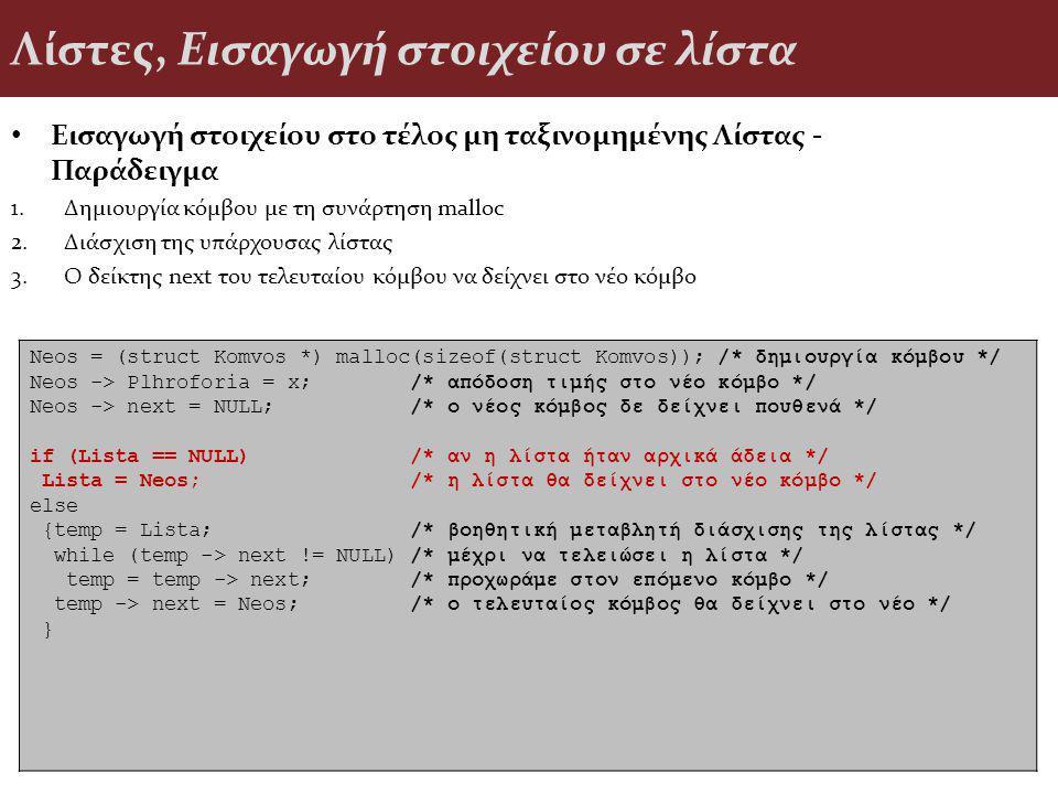 Λίστες, Εισαγωγή στοιχείου σε λίστα Εισαγωγή στοιχείου στο τέλος μη ταξινομημένης Λίστας - Παράδειγμα 1.Δημιουργία κόμβου με τη συνάρτηση malloc 2.Διάσχιση της υπάρχουσας λίστας 3.Ο δείκτης next του τελευταίου κόμβου να δείχνει στο νέο κόμβο 23 Neos = (struct Komvos *) malloc(sizeof(struct Komvos)); /* δημιουργία κόμβου */ Neos -> Plhroforia = x; /* απόδοση τιμής στο νέο κόμβο */ Neos -> next = NULL; /* ο νέος κόμβος δε δείχνει πουθενά */ if (Lista == NULL) /* αν η λίστα ήταν αρχικά άδεια */ Lista = Neos; /* η λίστα θα δείχνει στο νέο κόμβο */ else {temp = Lista; /* βοηθητική μεταβλητή διάσχισης της λίστας */ while (temp -> next != NULL) /* μέχρι να τελειώσει η λίστα */ temp = temp -> next; /* προχωράμε στον επόμενο κόμβο */ temp -> next = Neos; /* ο τελευταίος κόμβος θα δείχνει στο νέο */ }