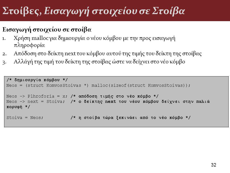 Στοίβες, Εισαγωγή στοιχείου σε Στοίβα Εισαγωγή στοιχείου σε στοίβα 1.Χρήση malloc για δημιουργία ο νέου κόμβου με την προς εισαγωγή πληροφορία 2.Απόδοση στο δείκτη next του κόμβου αυτού της τιμής του δείκτη της στοίβας 3.Αλλάγή της τιμή του δείκτη της στοίβας ώστε να δείχνει στο νέο κόμβο 32 /* δημιουργία κόμβου */ Neos = (struct KomvosStoivas *) malloc(sizeof(struct KomvosStoivas)); Neos -> Plhroforia = x; /* απόδοση τιμής στο νέο κόμβο */ Neos -> next = Stoiva; /* ο δείκτης next του νέου κόμβου δείχνει στην παλιά κορυφή */ Stoiva = Neos; /* η στοίβα τώρα ξεκινάει από το νέο κόμβο */