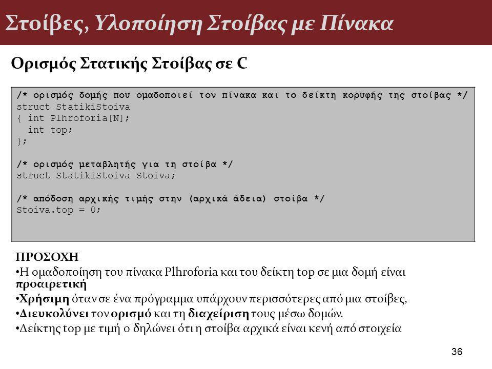 Στοίβες, Υλοποίηση Στοίβας με Πίνακα 36 /* ορισμός δομής που ομαδοποιεί τον πίνακα και το δείκτη κορυφής της στοίβας */ struct StatikiStoiva { int Plhroforia[N]; int top; }; /* ορισμός μεταβλητής για τη στοίβα */ struct StatikiStoiva Stoiva; /* απόδοση αρχικής τιμής στην (αρχικά άδεια) στοίβα */ Stoiva.top = 0; Ορισμός Στατικής Στοίβας σε C ΠΡΟΣΟΧΗ Η ομαδοποίηση του πίνακα Plhroforia και του δείκτη top σε μια δομή είναι προαιρετική Χρήσιμη όταν σε ένα πρόγραμμα υπάρχουν περισσότερες από μια στοίβες, Διευκολύνει τον ορισμό και τη διαχείριση τους μέσω δομών.