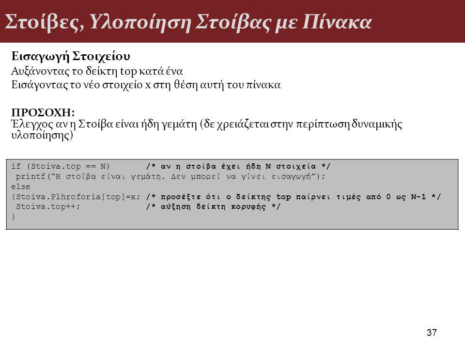 Στοίβες, Υλοποίηση Στοίβας με Πίνακα 37 if (Stoiva.top == N) /* αν η στοίβα έχει ήδη Ν στοιχεία */ printf( Η στοίβα είναι γεμάτη.