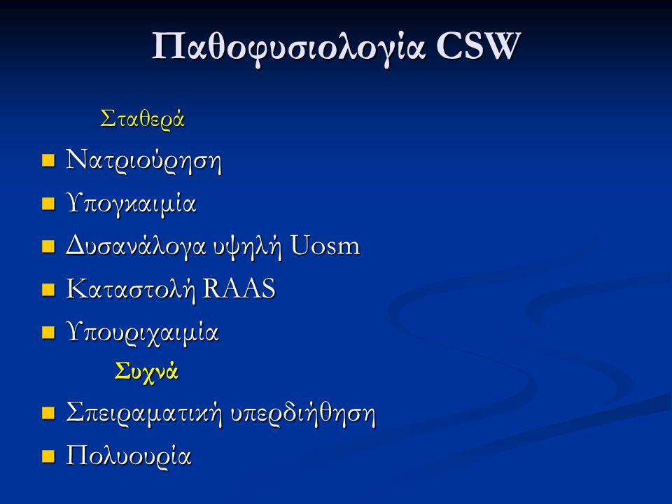 Προτεινόμενοι παθοφυσιολογικοί μηχανισμοί στο CSW Yee et al, Neurosurg Clin N Am2010; 21: 339-352