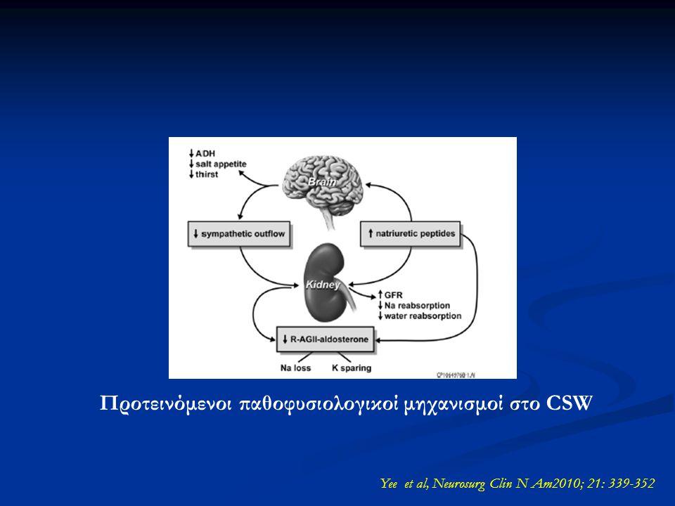 Νατριουρητικά πεπτίδια ANP ANP Καρδιακοί κόλποι, κοιλίες Καρδιακοί κόλποι, κοιλίες BNP BNP Εγκέφαλος, καρδιακές κοιλίες Εγκέφαλος, καρδιακές κοιλίες CNP CNP Ενδοθηλιακά κύτταρα αγγείων, νεφρός, υποθάλαμος, τελικός εγκέφαλος Ενδοθηλιακά κύτταρα αγγείων, νεφρός, υποθάλαμος, τελικός εγκέφαλος Urodilatin Urodilatin Νεφρός Νεφρός DNP* DNP* Καρδιακοί κόλποι Καρδιακοί κόλποι * Δηλητήριο φιδιού Αφρικής (green mamba)