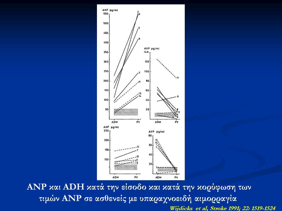 Khurana et al, Neurosurgery 2004; 55 (1): 69-76 DΝΡ σε ασθενείς με υπαραχνοειδή αιμορραγία
