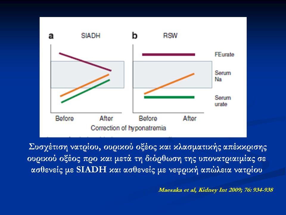 Χορήγηση φυσιολογικού ορού Επιδείνωση της υπονατριαιμίας στο SIADH