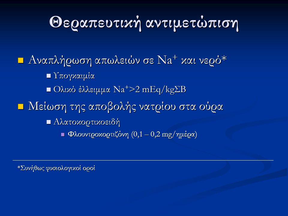 Βαριά υπονατριαιμία Υπέρτονα διαλύματα NaCl 1,5% 50 – 150 ml/ώρα 50 – 150 ml/ώρα