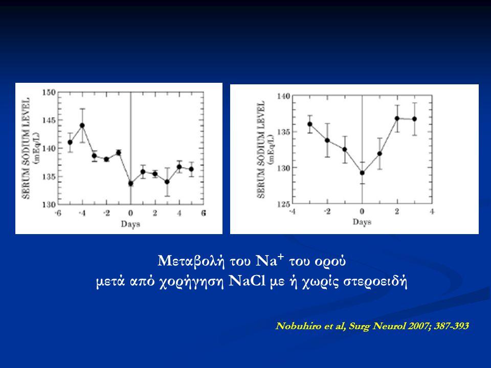 Nobuhiro et al, Surg Neurol 2007; 387-393 Μεταβολή στην αποβολή νατρίου και στο ρυθμό διούρησης με χορήγηση στεροειδών