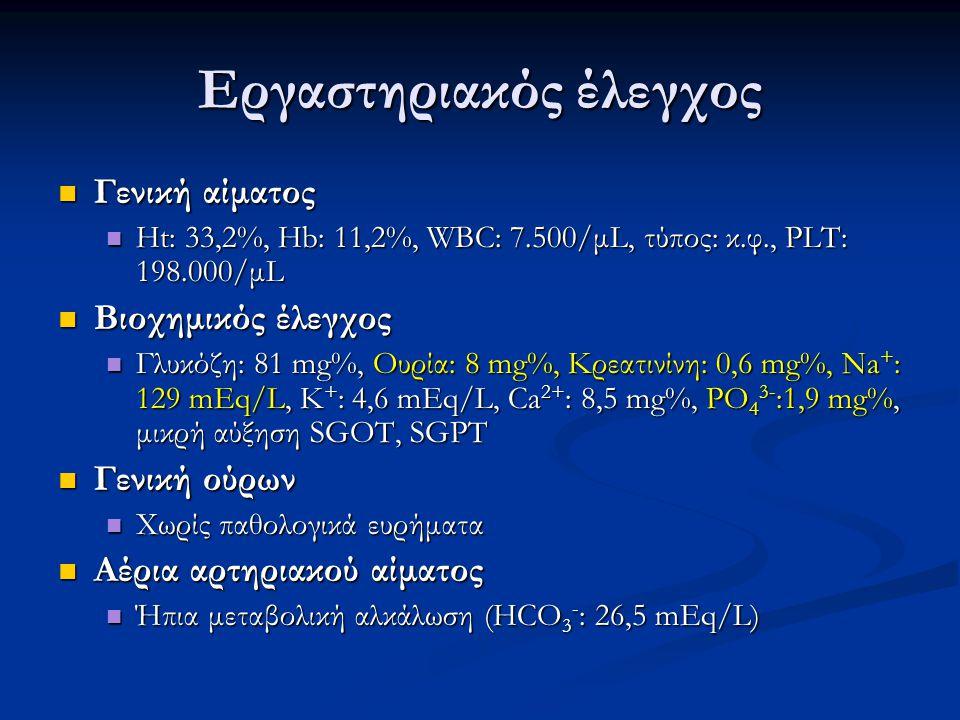 Ζητηθείσες εξετάσεις Posm Posm Uosm Uosm Una + Una + Purate Purate TSH TSH Κορτιζόλη ορού Κορτιζόλη ορού Ρενίνη, αλδοστερόνη Ρενίνη, αλδοστερόνη 268 mosm/kg 224 mosm/kg 87 mEq/L 1,9 mg% κ.φ.