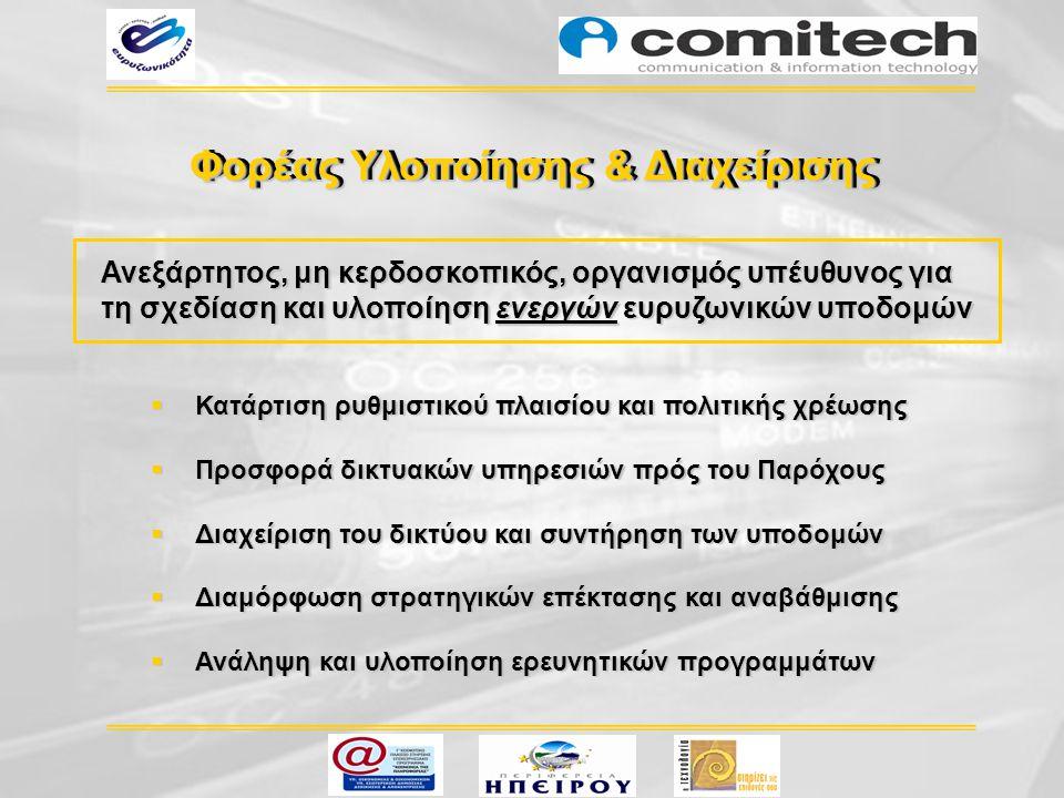 Φορέας Υλοποίησης & Διαχείρισης  Κατάρτιση ρυθμιστικού πλαισίου και πολιτικής χρέωσης  Προσφορά δικτυακών υπηρεσιών πρός του Παρόχους  Διαχείριση τ