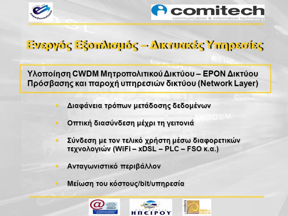 Ενεργός Εξοπλισμός – Δικτυακές Υπηρεσίες  Διαφάνεια τρόπων μετάδοσης δεδομένων  Οπτική διασύνδεση μέχρι τη γειτονιά  Σύνδεση με τον τελικό χρήστη μέσω διαφορετικών τεχνολογιών (WiFi – xDSL – PLC – FSO κ.α.)  Aνταγωνιστικό περιβάλλον  Μείωση του κόστους/bit/υπηρεσία Υλοποίηση CWDM Μητροπολιτικού Δικτύου – ΕPON Δικτύου Πρόσβασης και παροχή υπηρεσιών δικτύου (Network Layer)