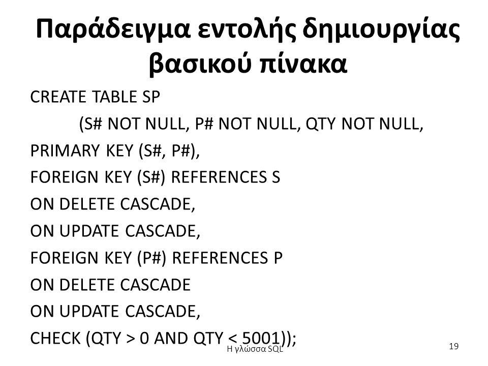 Παράδειγμα εντολής δημιουργίας βασικού πίνακα CREATE TABLE SP (S# NOT NULL, P# NOT NULL, QTY NOT NULL, PRIMARY KEY (S#, P#), FOREIGN KEY (S#) REFERENCES S ON DELETE CASCADE, ON UPDATE CASCADE, FOREIGN KEY (P#) REFERENCES P ON DELETE CASCADE ON UPDATE CASCADE, CHECK (QTY > 0 AND QTY < 5001)); H γλώσσα SQL 19