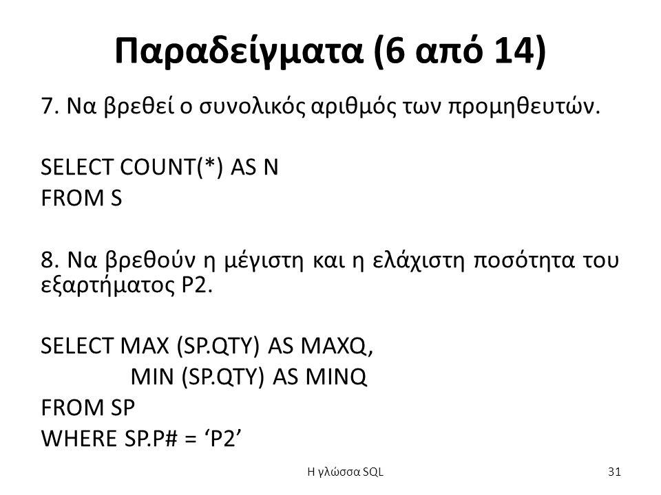 Παραδείγματα (6 από 14) 7.Να βρεθεί ο συνολικός αριθμός των προμηθευτών.