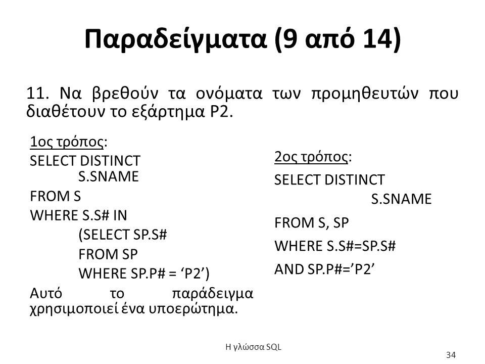 Παραδείγματα (9 από 14) 11. Να βρεθούν τα ονόματα των προμηθευτών που διαθέτουν το εξάρτημα Ρ2.