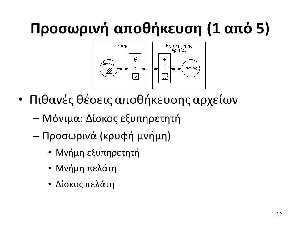 Προσωρινή αποθήκευση (1 από 5) Πιθανές θέσεις αποθήκευσης αρχείων – Μόνιμα: Δίσκος εξυπηρετητή – Προσωρινά (κρυφή μνήμη) Μνήμη εξυπηρετητή Μνήμη πελάτη Δίσκος πελάτη 32
