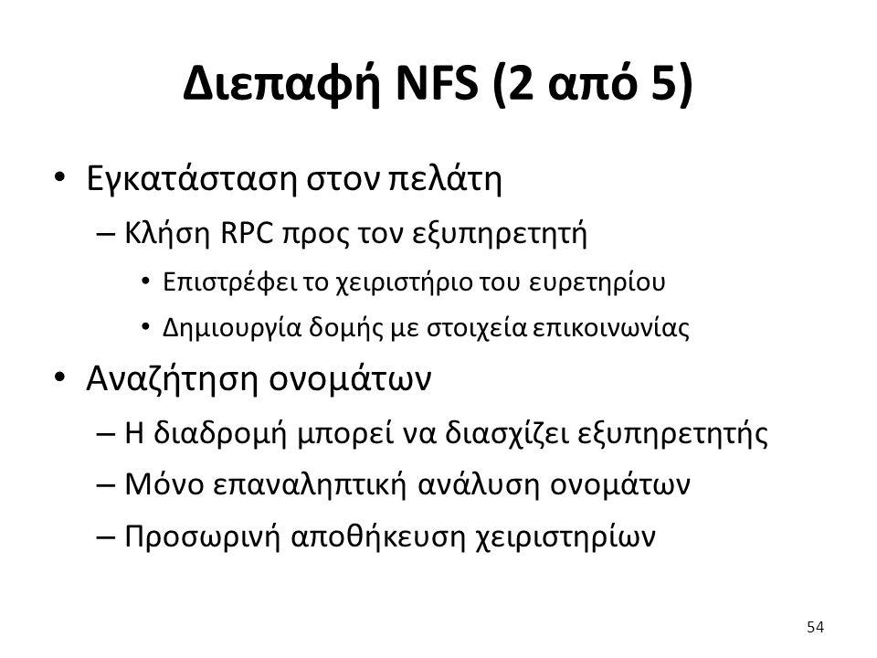 Διεπαφή NFS (2 από 5) Εγκατάσταση στον πελάτη – Κλήση RPC προς τον εξυπηρετητή Επιστρέφει το χειριστήριο του ευρετηρίου Δημιουργία δομής με στοιχεία επικοινωνίας Αναζήτηση ονομάτων – Η διαδρομή μπορεί να διασχίζει εξυπηρετητής – Μόνο επαναληπτική ανάλυση ονομάτων – Προσωρινή αποθήκευση χειριστηρίων 54