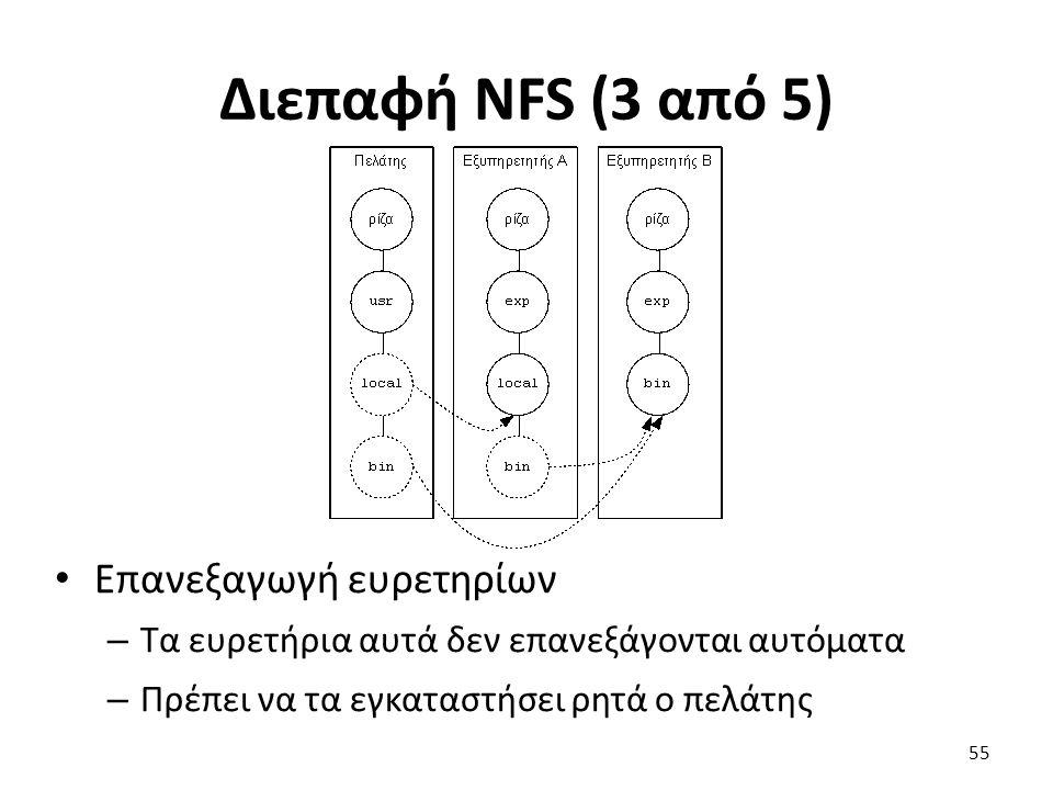 Διεπαφή NFS (3 από 5) Επανεξαγωγή ευρετηρίων – Τα ευρετήρια αυτά δεν επανεξάγονται αυτόματα – Πρέπει να τα εγκαταστήσει ρητά ο πελάτης 55