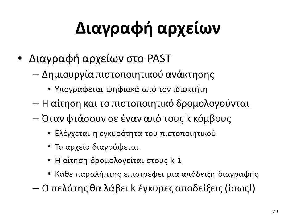 Διαγραφή αρχείων Διαγραφή αρχείων στο PAST – Δημιουργία πιστοποιητικού ανάκτησης Υπογράφεται ψηφιακά από τον ιδιοκτήτη – Η αίτηση και το πιστοποιητικό δρομολογούνται – Όταν φτάσουν σε έναν από τους k κόμβους Ελέγχεται η εγκυρότητα του πιστοποιητικού Το αρχείο διαγράφεται Η αίτηση δρομολογείται στους k-1 Κάθε παραλήπτης επιστρέφει μια απόδειξη διαγραφής – Ο πελάτης θα λάβει k έγκυρες αποδείξεις (ίσως!) 79