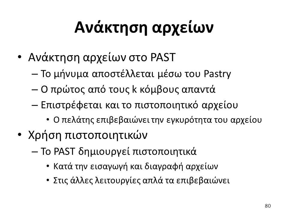 Ανάκτηση αρχείων Ανάκτηση αρχείων στο PAST – Το μήνυμα αποστέλλεται μέσω του Pastry – Ο πρώτος από τους k κόμβους απαντά – Επιστρέφεται και το πιστοποιητικό αρχείου Ο πελάτης επιβεβαιώνει την εγκυρότητα του αρχείου Χρήση πιστοποιητικών – Το PAST δημιουργεί πιστοποιητικά Κατά την εισαγωγή και διαγραφή αρχείων Στις άλλες λειτουργίες απλά τα επιβεβαιώνει 80