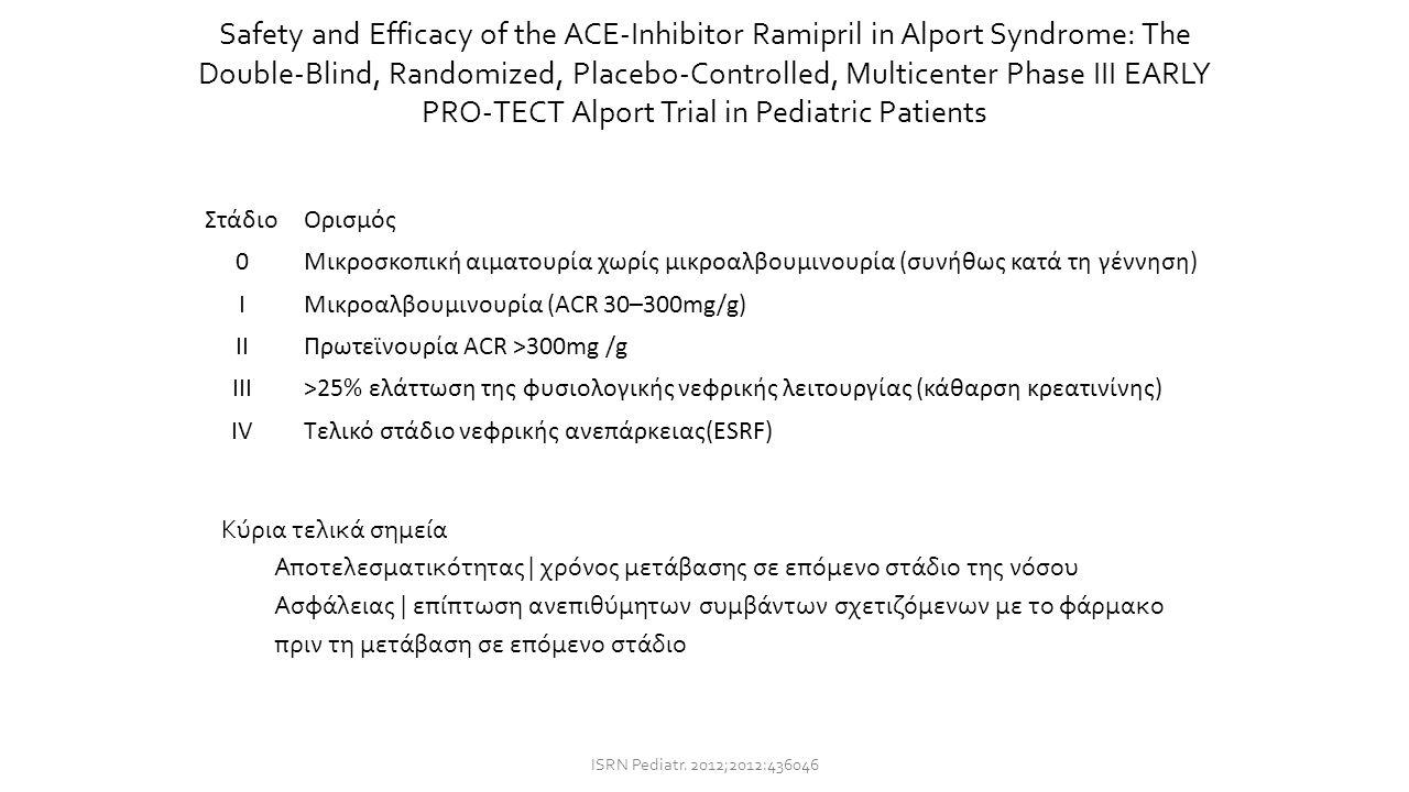 ΣτάδιοΟρισμός 0Μικροσκοπική αιματουρία χωρίς μικροαλβουμινουρία (συνήθως κατά τη γέννηση) IΜικροαλβουμινουρία (ACR 30–300mg/g) IIΠρωτεϊνουρία ACR >300