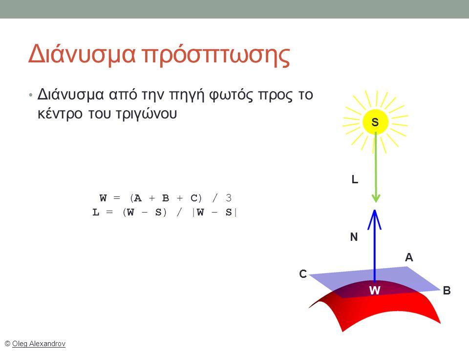 © Oleg Alexandrov N L Διάνυσμα πρόσπτωσης Διάνυσμα από την πηγή φωτός προς το κέντρο του τριγώνου W = (A + B + C) / 3 L = (W – S) / |W – S| W S A B C
