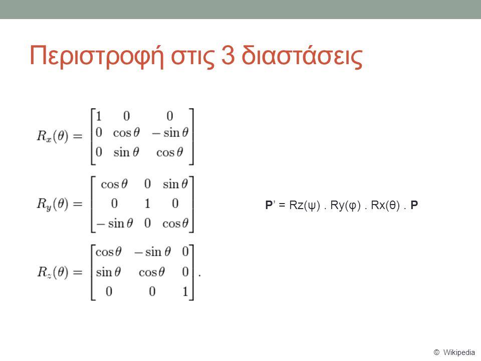Περιστροφή στις 3 διαστάσεις P' = Rz(ψ). Ry(φ). Rx(θ). P © Wikipedia